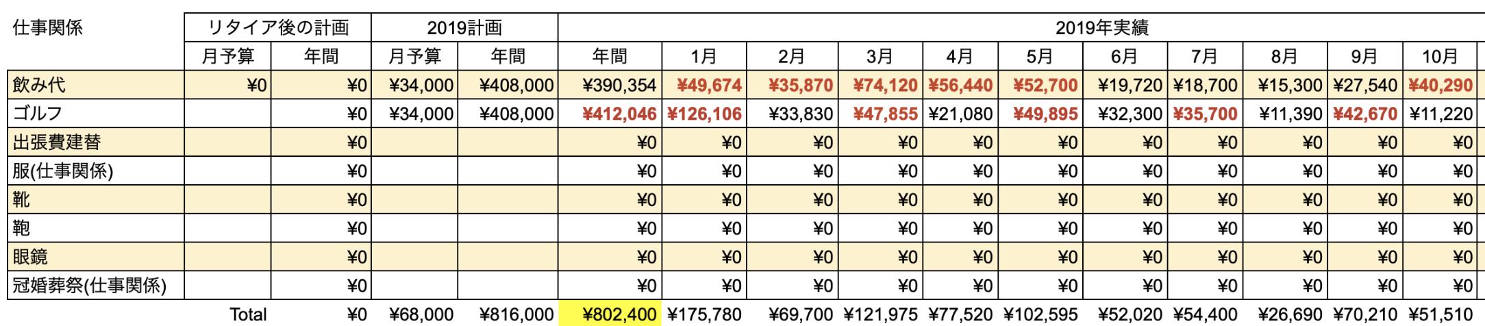 支出実績2019_10月_仕事関係費