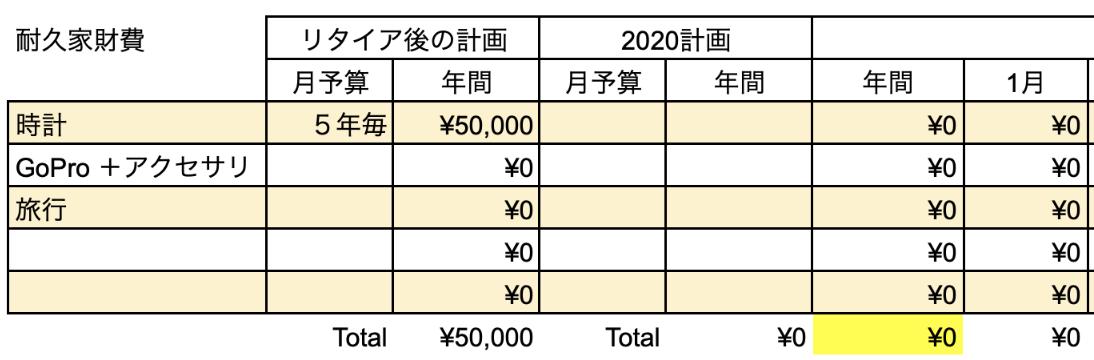 支出実績2020_01月_耐久家財費