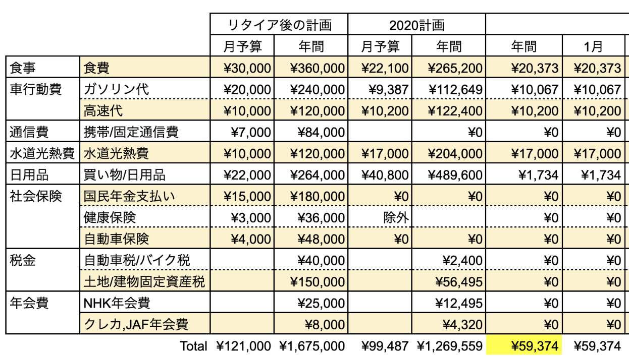 支出実績2020_01月_生活費
