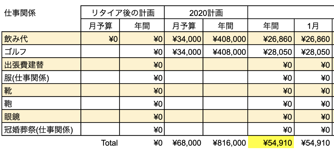支出実績2020_01月_仕事関係費