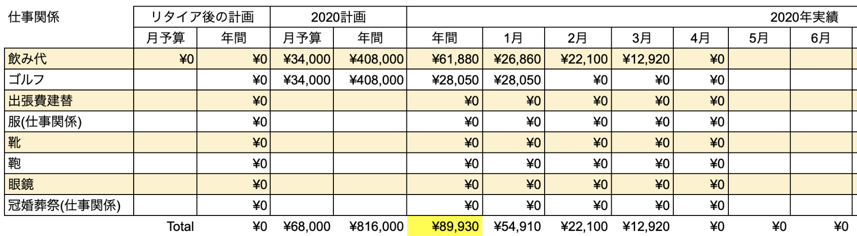 支出実績2020_04月_仕事関係費