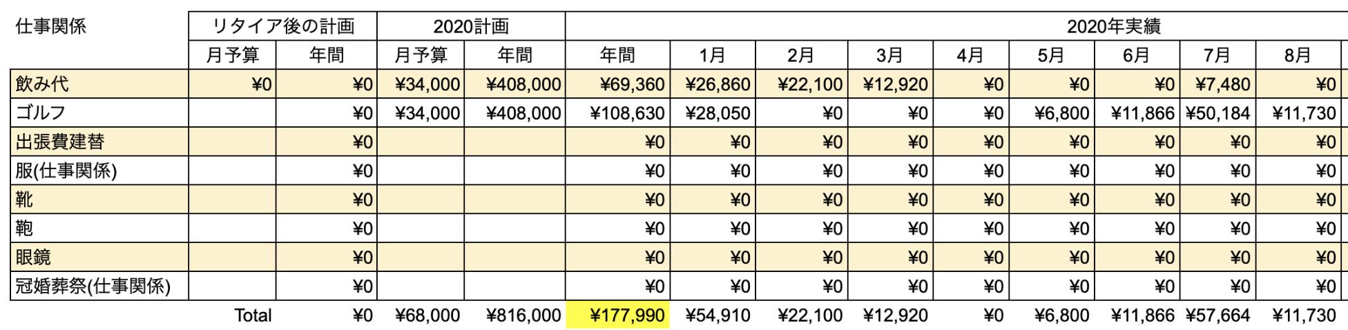 支出実績2020_08月_仕事関係費