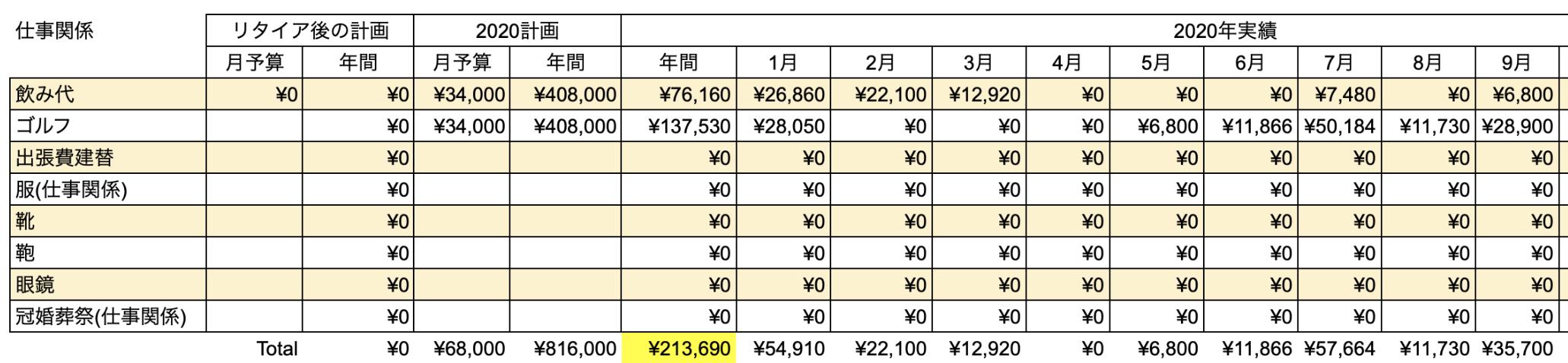 支出実績2020_09月_仕事関係費
