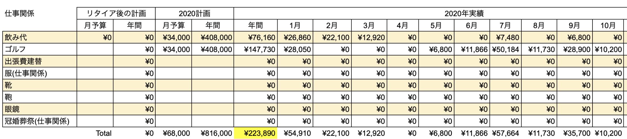 支出実績2020_10月_仕事関係費
