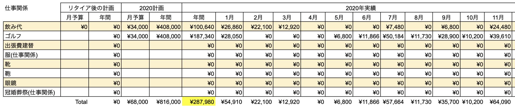 支出実績2020_11月_仕事関係費