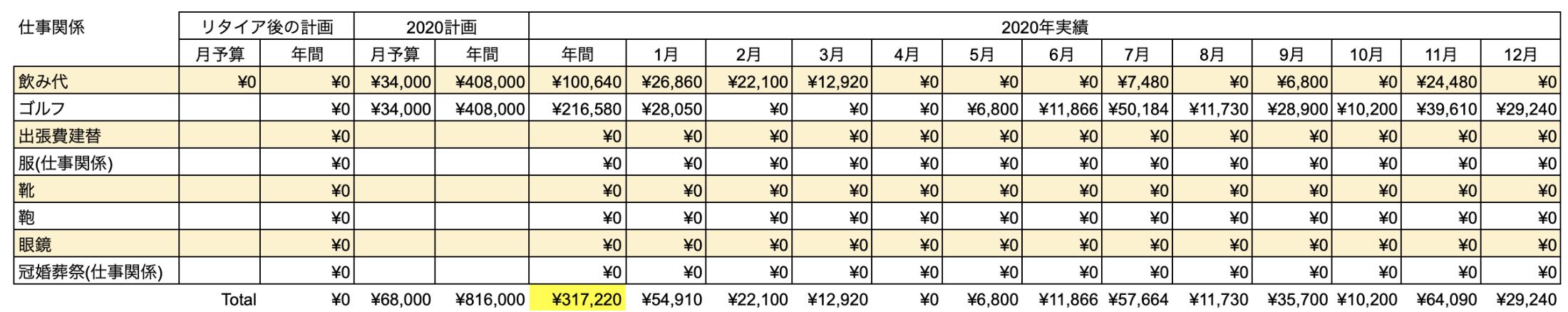 支出実績2020_12月_仕事関係費